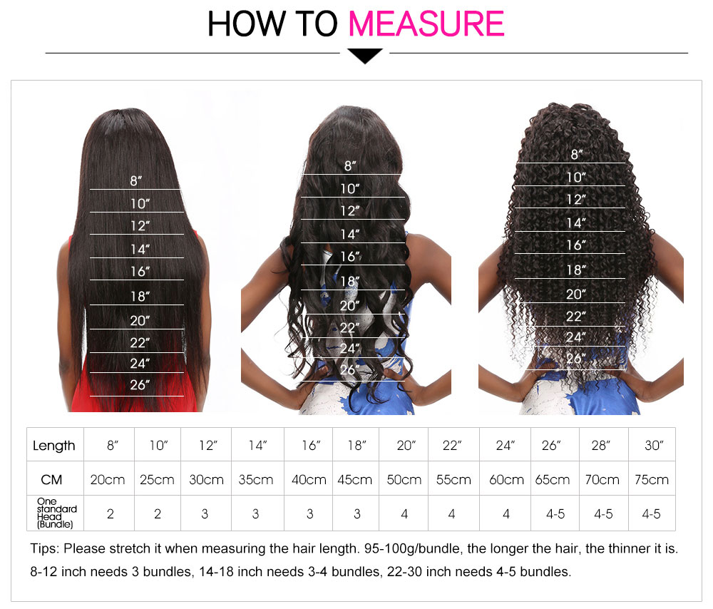 Julia Hair Length Measurement