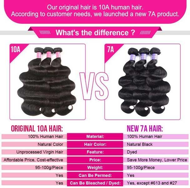 7A hair vs 10A hair