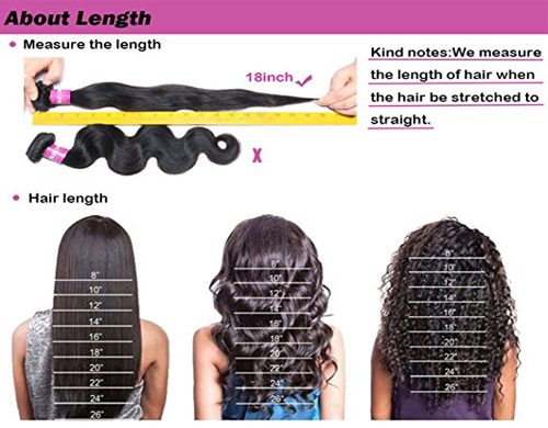 about hair length