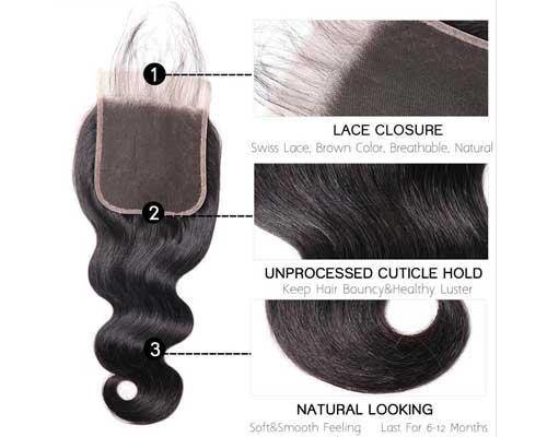 details of lace closure