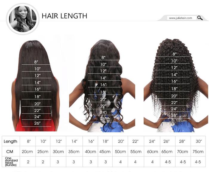 julia virgin hair length