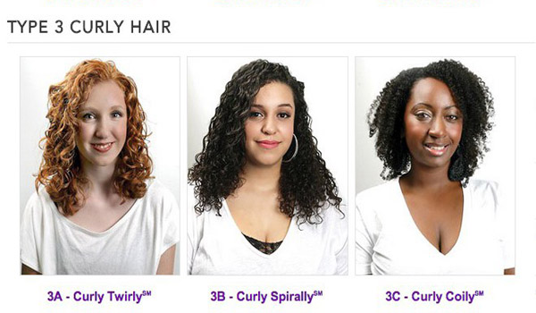 the types of curly hair
