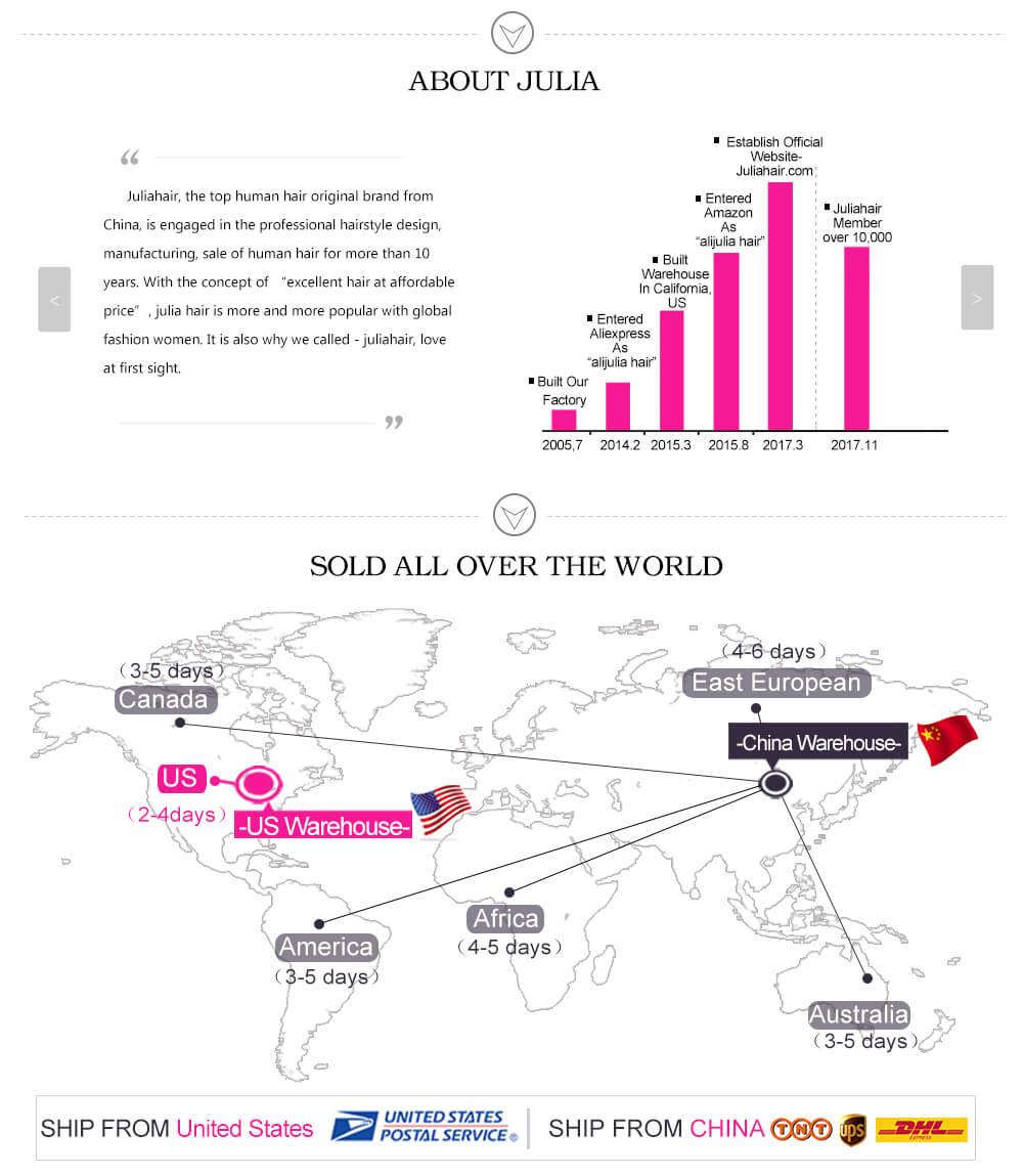 Worldwide shipment of julia hair