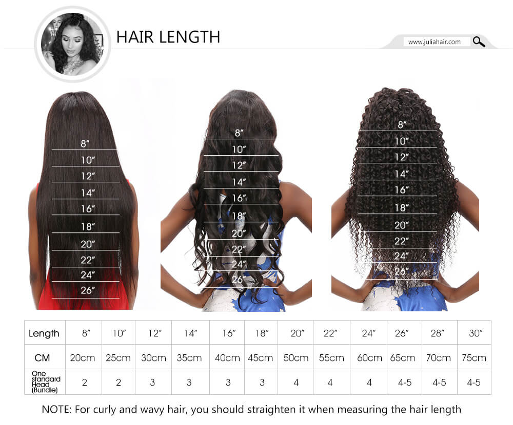 Julia hair length chart